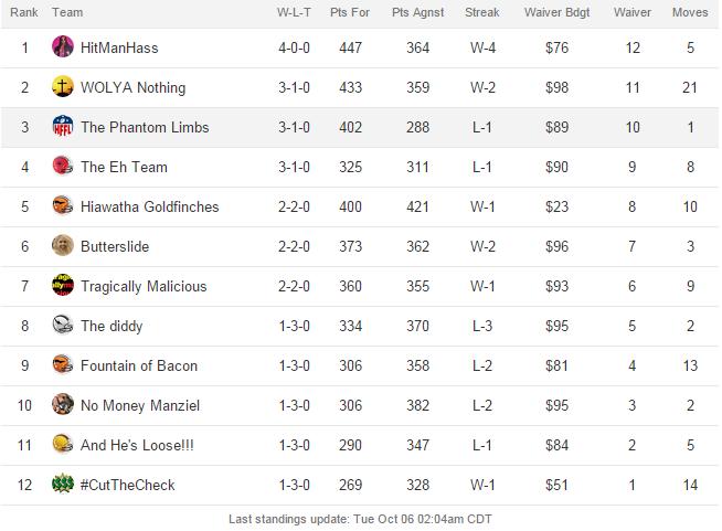screenshot-football.fantasysports.yahoo.com 2015-10-06 07-11-31